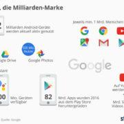Buchkritik Thomas Schulz - Was Google wirklich will